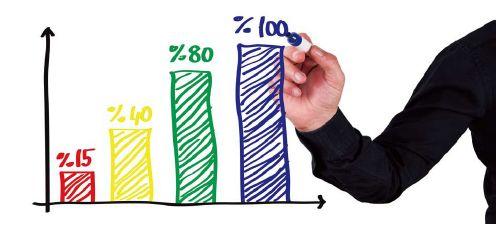 人民币持续升值,进口台产锦纶切片有望增量?