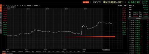 """美联储释放""""鹰派信号"""",对A股市场影响几何?"""