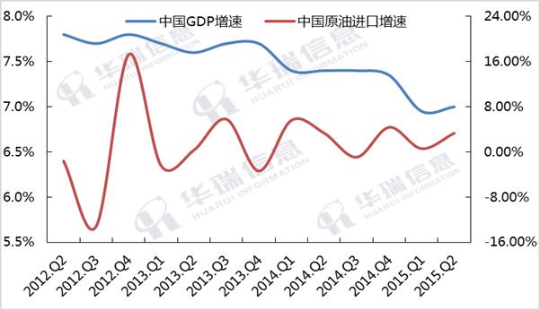 我国GDP增速_全球cpi增速率图片